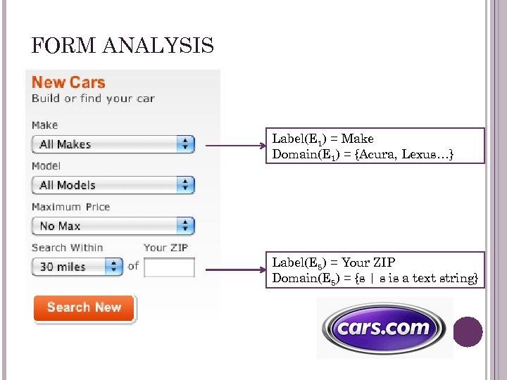FORM ANALYSIS Label(E 1) = Make Domain(E 1) = {Acura, Lexus…} Label(E 5) =