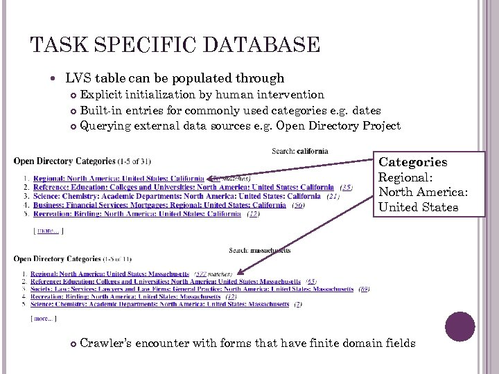 TASK SPECIFIC DATABASE LVS table can be populated through Explicit initialization by human intervention