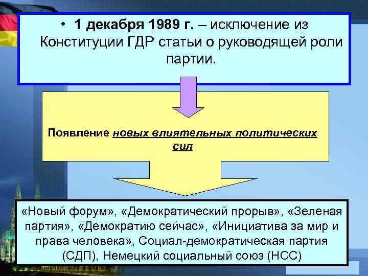 • 1 декабря 1989 г. – исключение из Конституции ГДР статьи о руководящей