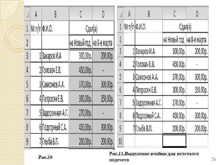 Рис. 10 Рис. 11. Выделение ячейки для итогового подсчета 26