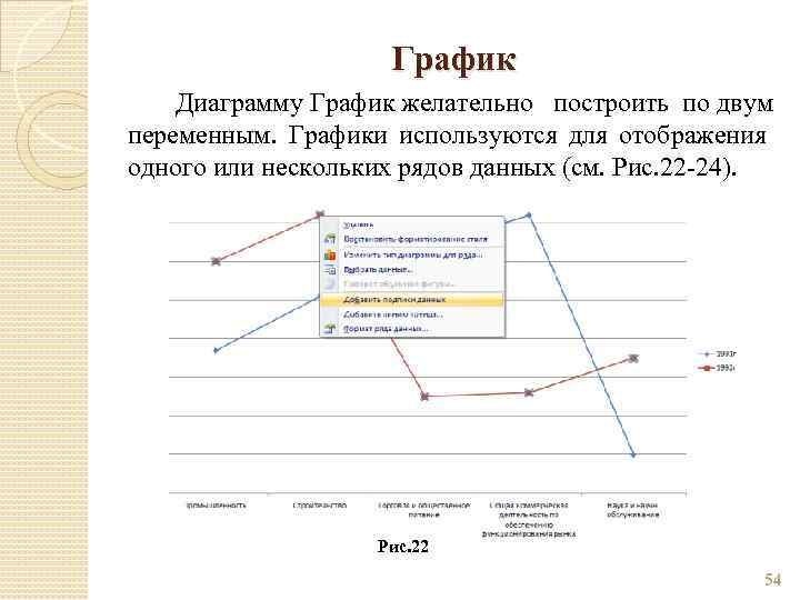 График Диаграмму График желательно построить по двум переменным. Графики используются для отображения одного или