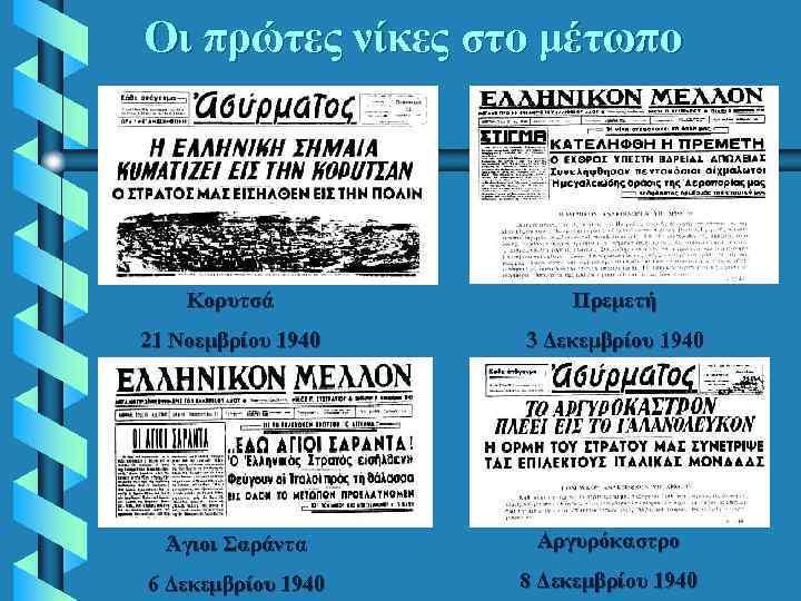 Οι πρώτες νίκες στο μέτωπο Κορυτσά Πρεμετή 21 Νοεμβρίου 1940 3 Δεκεμβρίου 1940 Άγιοι