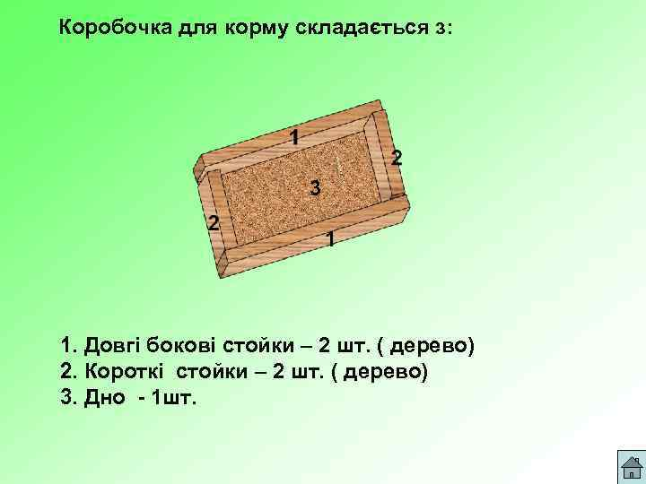 Коробочка для корму складається з: 3 1. Довгі бокові стойки – 2 шт. (