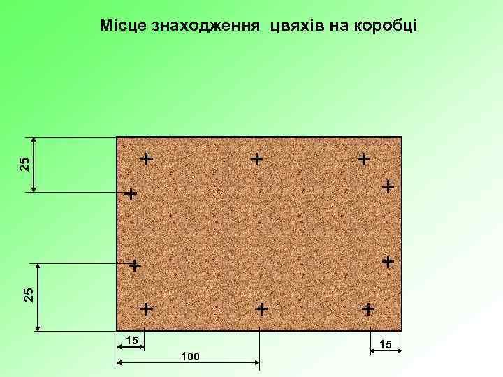 25 25 Місце знаходження цвяхів на коробці 15 100 15