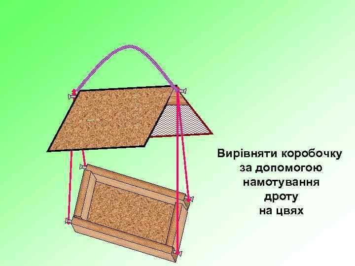 Вирівняти коробочку за допомогою намотування дроту на цвях