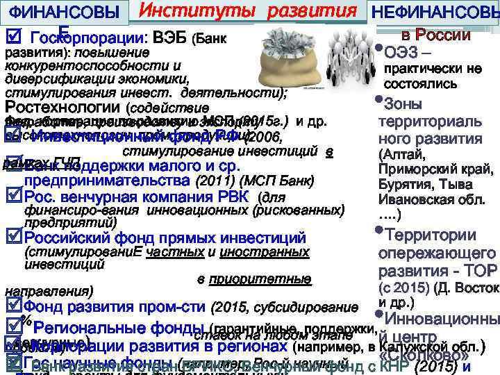 ФИНАНСОВЫ Институты развития НЕФИНАНСОВЫ Е в России þ Госкорпорации: ВЭБ (Банк развития): повышение ОЭЗ
