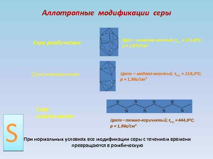 Аллотропные модификации серы Сера ромбическая Сера моноклинная S Сера пластическая Цвет – лимонно-желтый; tпл.