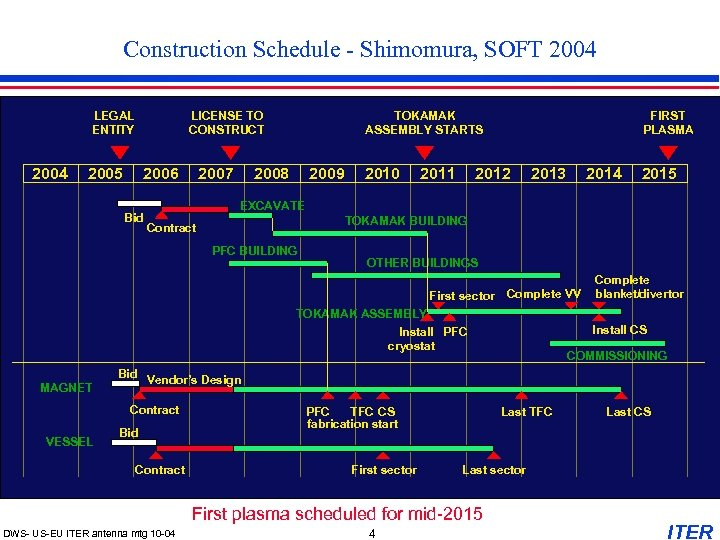 Construction Schedule - Shimomura, SOFT 2004 LEGAL ENTITY 2004 LICENSE TO CONSTRUCT 2005 2006