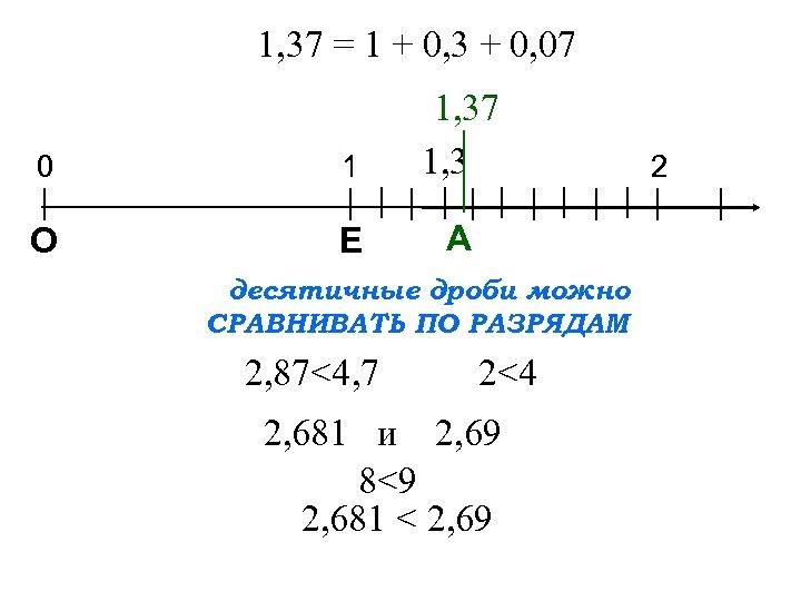 1, 37 = 1 + 0, 3 + 0, 07 0 1 1, 37