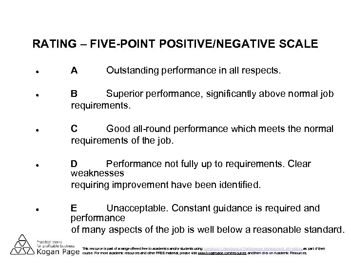RATING – FIVE-POINT POSITIVE/NEGATIVE SCALE A Outstanding performance in all respects. B Superior performance,