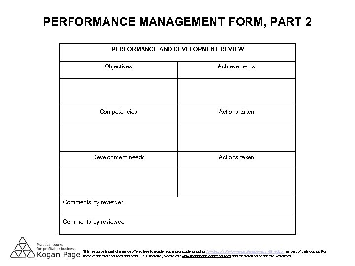 PERFORMANCE MANAGEMENT FORM, PART 2 PERFORMANCE AND DEVELOPMENT REVIEW Objectives Achievements Competencies Actions taken