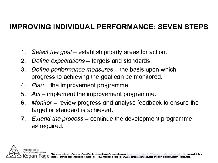 IMPROVING INDIVIDUAL PERFORMANCE: SEVEN STEPS 1. Select the goal – establish priority areas for