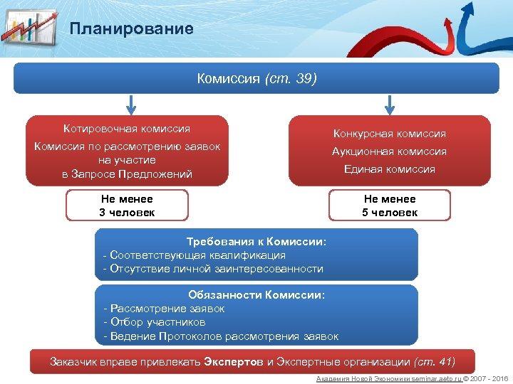 котировочная комиссия по 44 фз