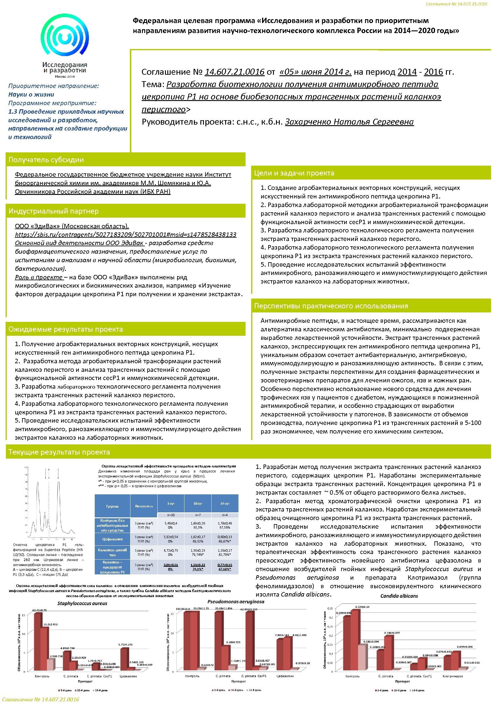Соглашение № 14. 607. 21. 0016 Федеральная целевая программа «Исследования и разработки по приоритетным