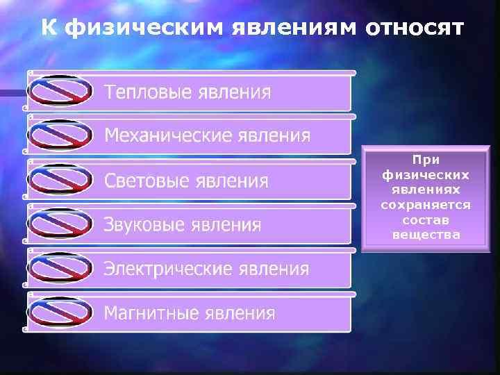 К физическим явлениям относят При физических явлениях сохраняется состав вещества