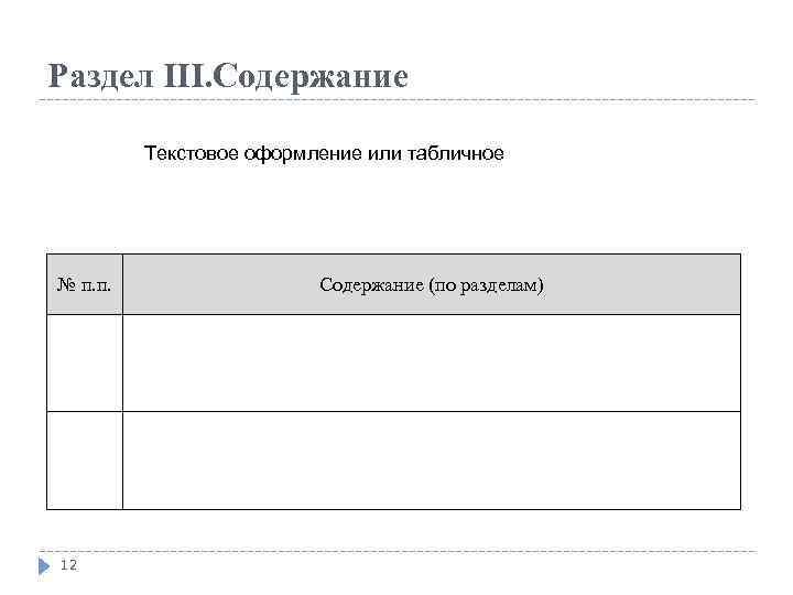 Раздел III. Содержание Текстовое оформление или табличное № п. п. 12 Содержание (по разделам)