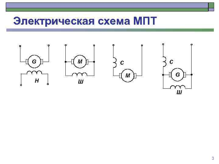 Электрическая схема МПТ G Н M Ш С С M G Ш 3
