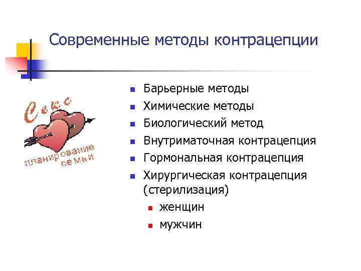 Современные методы контрацепции n n n Барьерные методы Химические методы Биологический метод Внутриматочная контрацепция