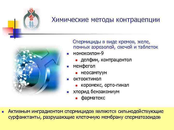 Химические методы контрацепции n n n Спермициды в виде кремов, желе, пенных аэрозолей, свечей