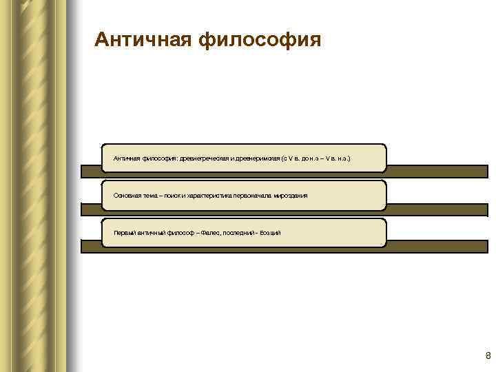 Античная философия: древнегреческая и древнеримская (c V в. до н. э – V в.