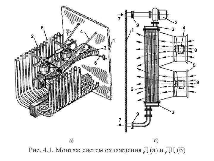 Рис. 4. 1. Монтаж систем охлаждения Д (а) и ДЦ (б)