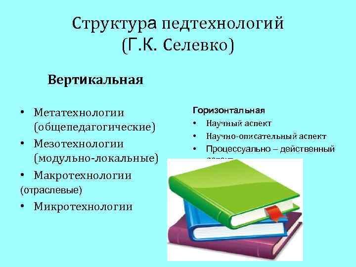 Структура педтехнологий (Г. К. Селевко) Вертикальная • Метатехнологии (общепедагогические) • Мезотехнологии (модульно-локальные) • Макротехнологии