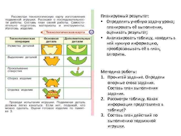 Планируемый результат: • Определять учебную задачу урока; планировать её выполнения, оценивать результат; • Анализировать