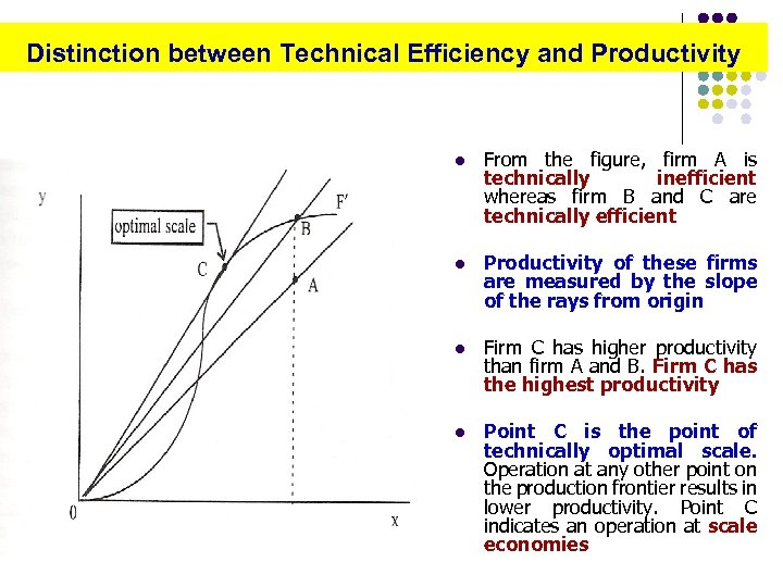 Distinction between Technical Efficiency and Productivity l From the figure, firm A is technically