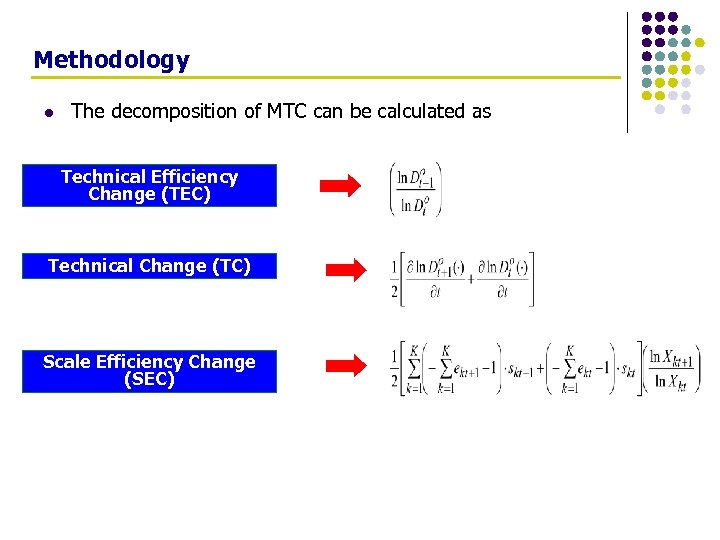 Methodology l The decomposition of MTC can be calculated as Technical Efficiency Change (TEC)