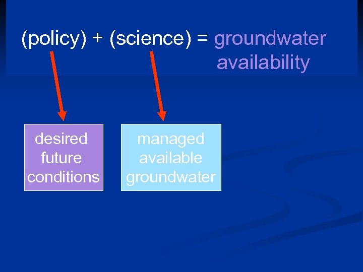 (policy) + (science) = groundwater availability desired future conditions managed available groundwater