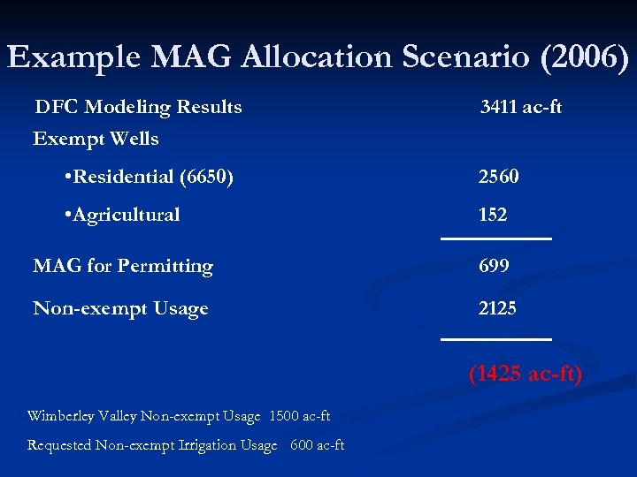 Example MAG Allocation Scenario (2006) DFC Modeling Results 3411 ac-ft Exempt Wells • Residential