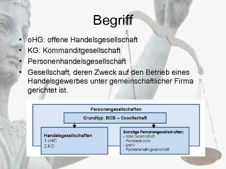 Begriff • • o. HG: offene Handelsgesellschaft KG: Kommanditgesellschaft Personenhandelsgesellschaft Gesellschaft, deren Zweck auf