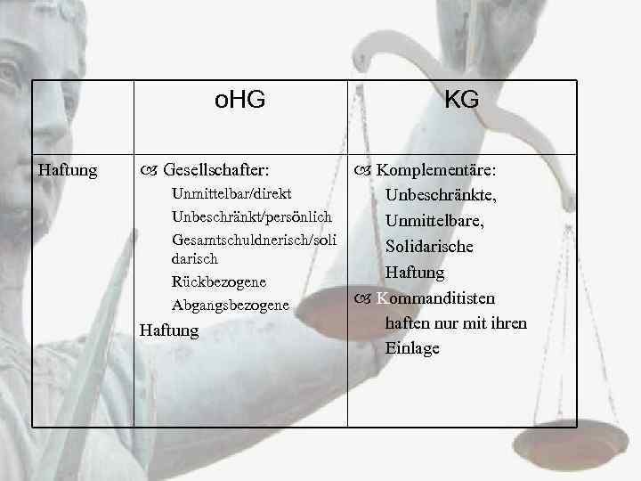 o. HG Haftung Gesellschafter: KG Komplementäre: Unmittelbar/direkt Unbeschränkte, Unbeschränkt/persönlich Unmittelbare, Gesamtschuldnerisch/soli Solidarische darisch Haftung