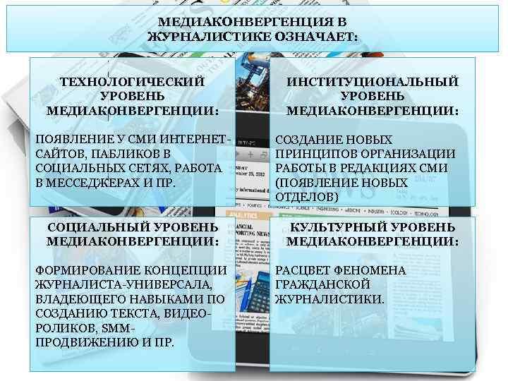 МЕДИАКОНВЕРГЕНЦИЯ В ЖУРНАЛИСТИКЕ ОЗНАЧАЕТ: ТЕХНОЛОГИЧЕСКИЙ УРОВЕНЬ МЕДИАКОНВЕРГЕНЦИИ: ПОЯВЛЕНИЕ У СМИ ИНТЕРНЕТСАЙТОВ, ПАБЛИКОВ В СОЦИАЛЬНЫХ
