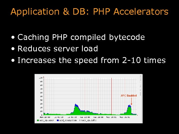 Application & DB: PHP Accelerators • Caching PHP compiled bytecode • Reduces server load