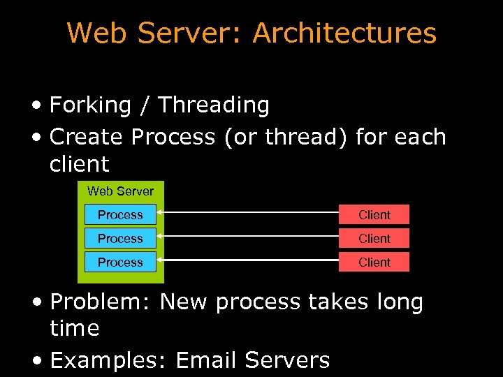 Web Server: Architectures • Forking / Threading • Create Process (or thread) for each