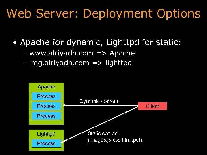 Web Server: Deployment Options • Apache for dynamic, Lighttpd for static: – www. alriyadh.