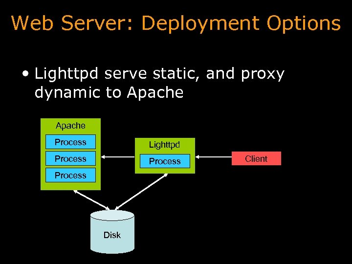 Web Server: Deployment Options • Lighttpd serve static, and proxy dynamic to Apache Process