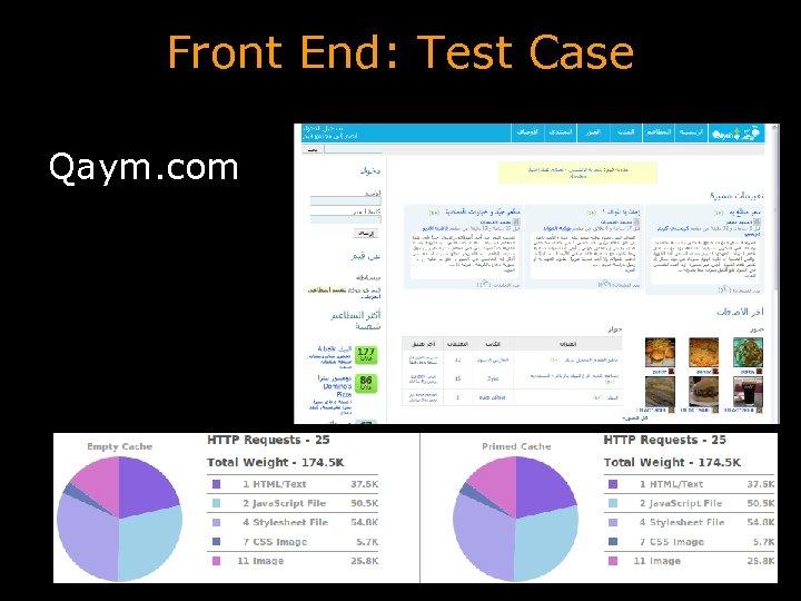 Front End: Test Case Qaym. com