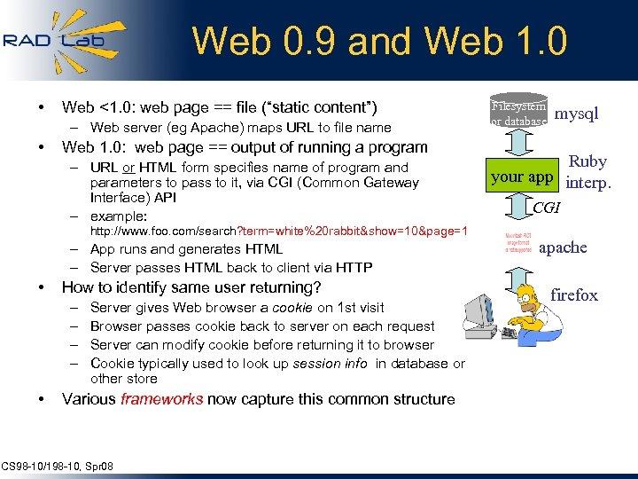 Web 0. 9 and Web 1. 0 • Web <1. 0: web page ==
