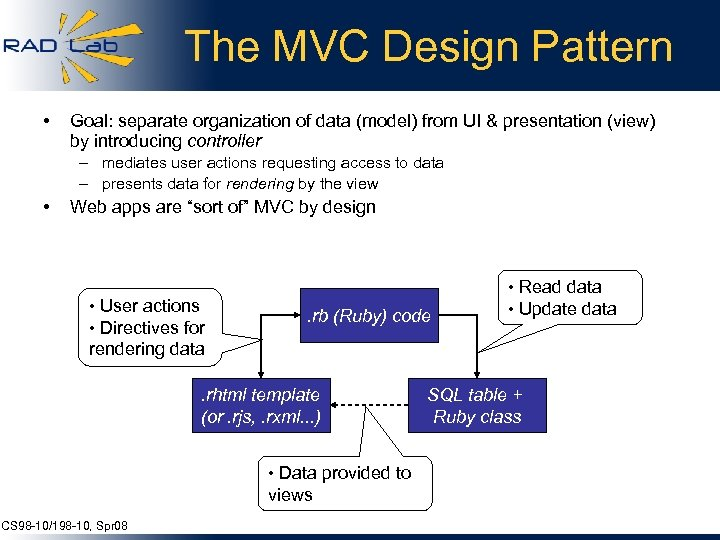 The MVC Design Pattern • Goal: separate organization of data (model) from UI &