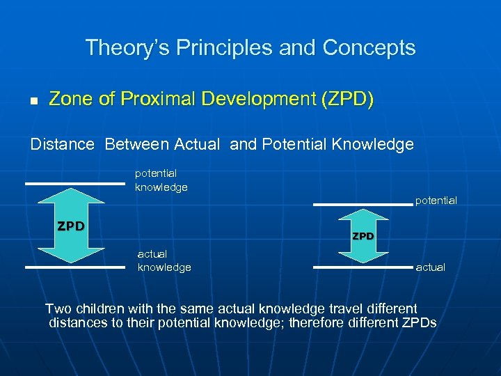 Theory's Principles and Concepts n Zone of Proximal Development (ZPD) Distance Between Actual and