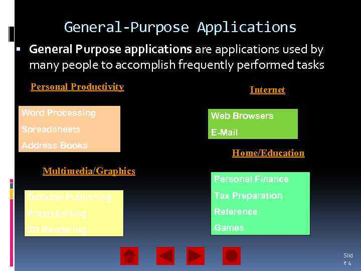 Application Software Tools for Productivity Slid e 1