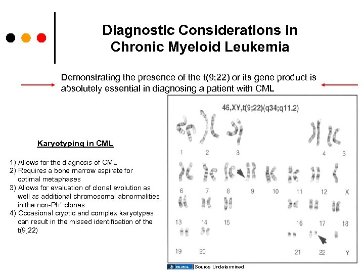 Diagnostic Considerations in Chronic Myeloid Leukemia Demonstrating the presence of the t(9; 22) or
