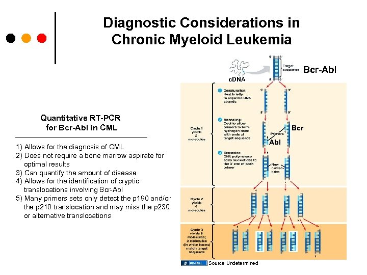 Diagnostic Considerations in Chronic Myeloid Leukemia Bcr-Abl c. DNA Quantitative RT-PCR for Bcr-Abl in