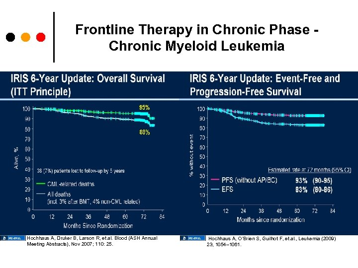 Frontline Therapy in Chronic Phase Chronic Myeloid Leukemia Hochhaus A, Druker B, Larson R,