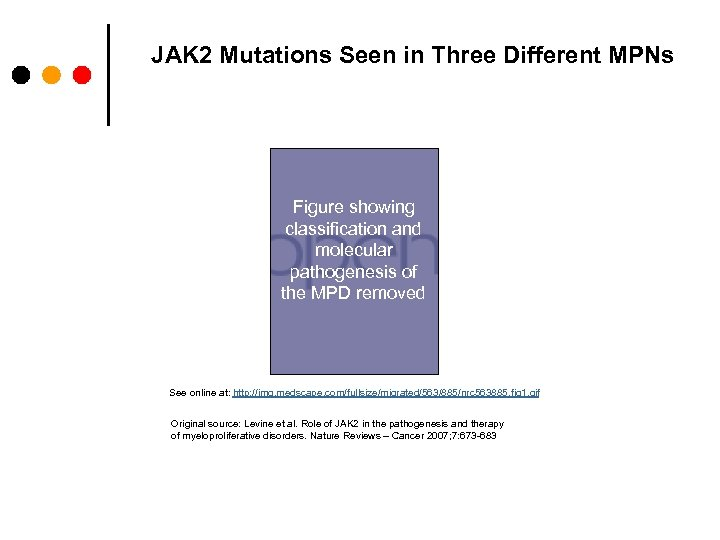 JAK 2 Mutations Seen in Three Different MPNs Figure showing classification and molecular pathogenesis