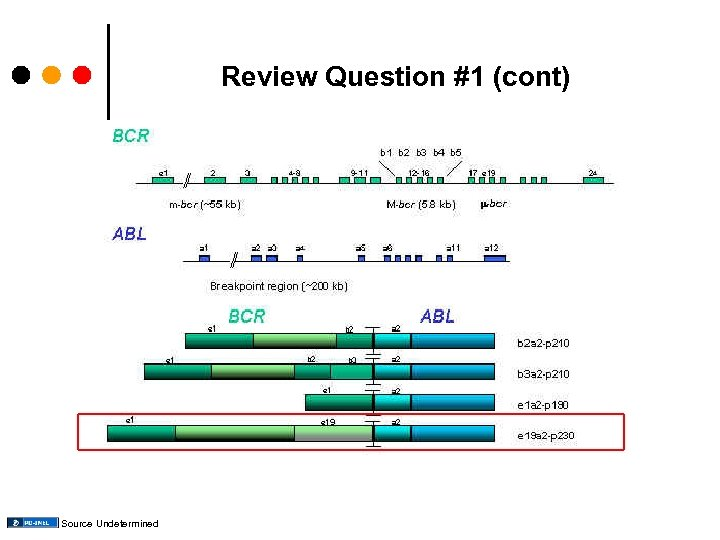 Review Question #1 (cont) Source Undetermined