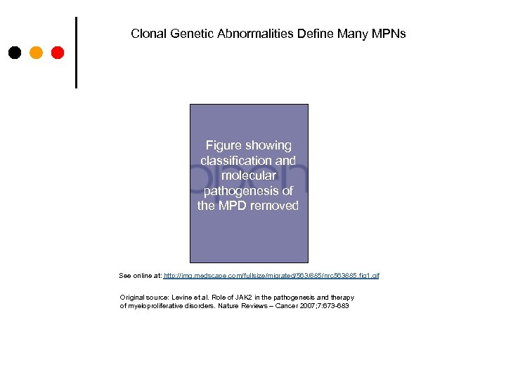 Clonal Genetic Abnormalities Define Many MPNs Figure showing classification and molecular pathogenesis of the