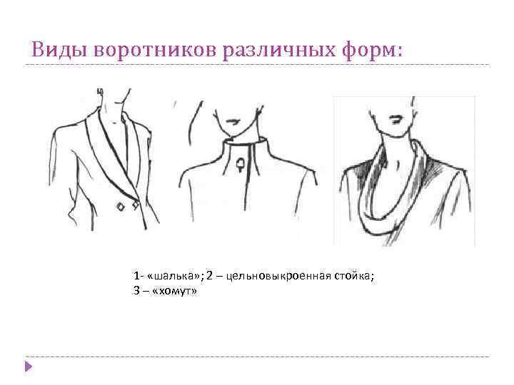 Виды воротников различных форм: 1 - «шалька» ; 2 – цельновыкроенная стойка; 3 –